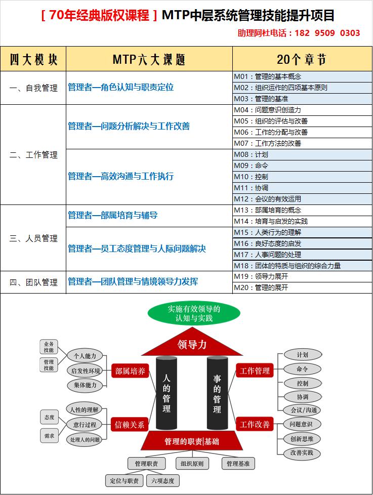 3 MTP課程框架.png